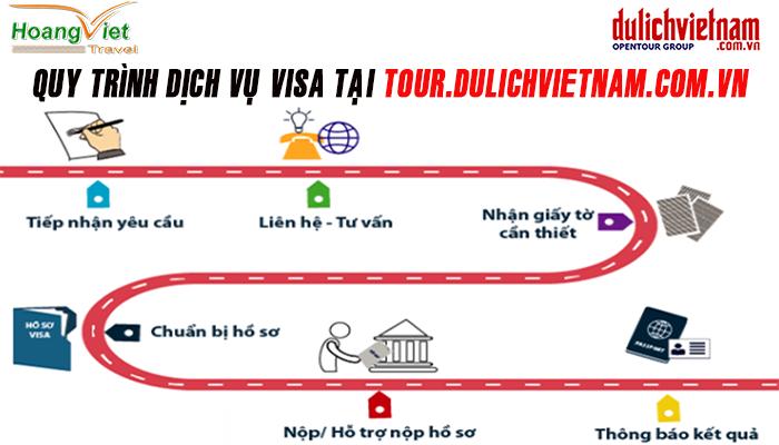 quy-trình-xin-visa